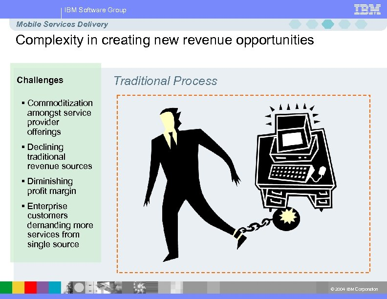 IBM Software Group Mobile Services Delivery Complexity in creating new revenue opportunities Challenges Traditional