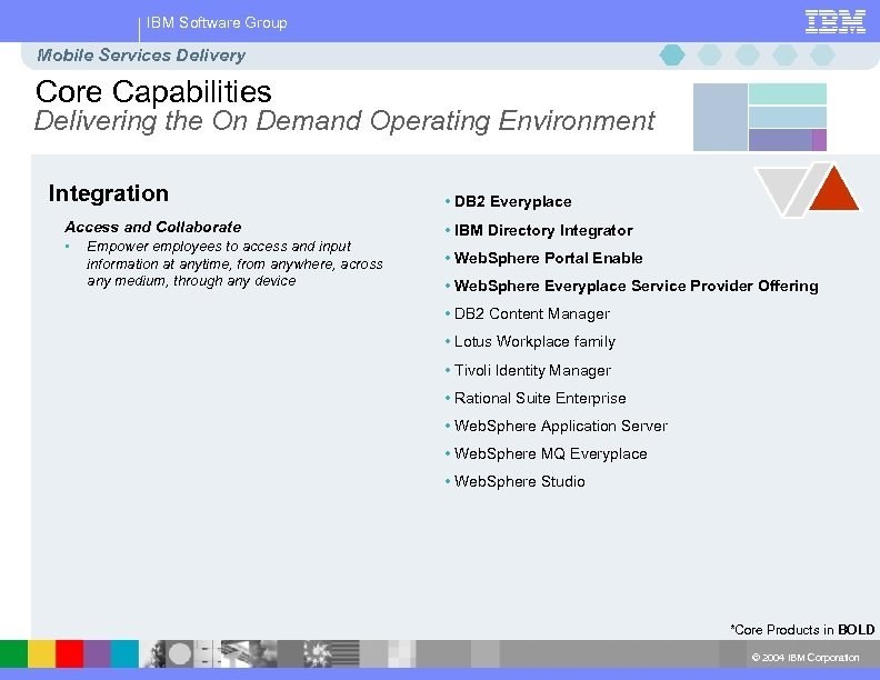 IBM Software Group Mobile Services Delivery Core Capabilities Delivering the On Demand Operating Environment