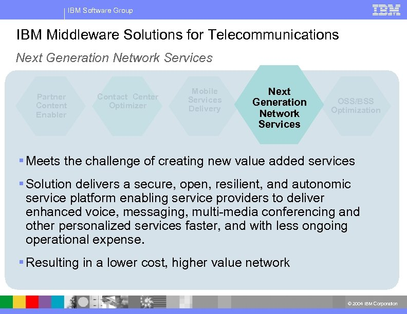 IBM Software Group IBM Middleware Solutions for Telecommunications Next Generation Network Services Partner Content
