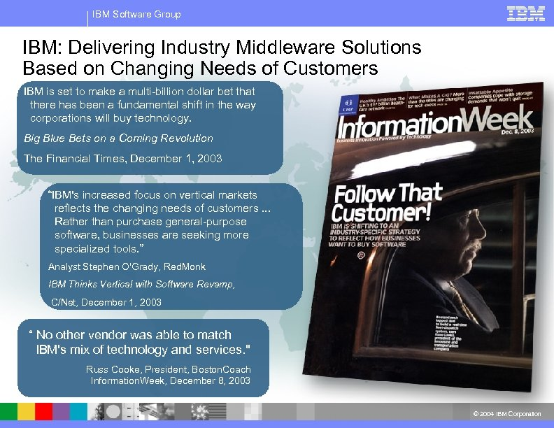 IBM Software Group IBM: Delivering Industry Middleware Solutions Based on Changing Needs of Customers