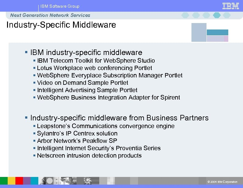 IBM Software Group Next Generation Network Services Industry-Specific Middleware § IBM industry-specific middleware §