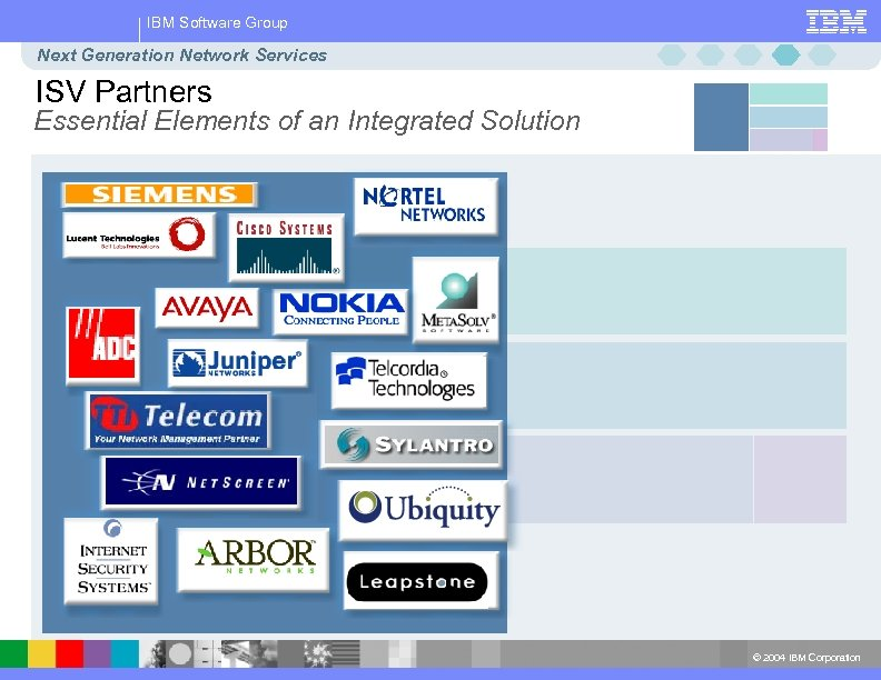 IBM Software Group Next Generation Network Services ISV Partners Essential Elements of an Integrated