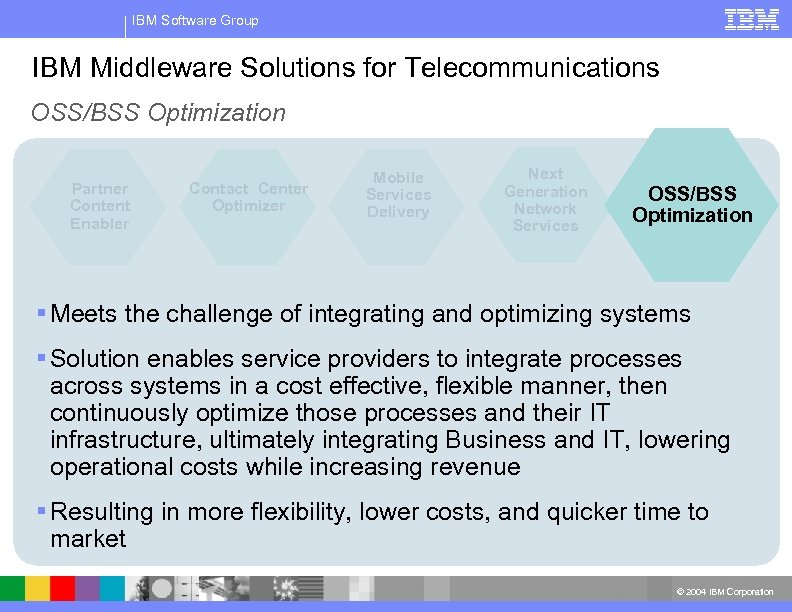 IBM Software Group IBM Middleware Solutions for Telecommunications OSS/BSS Optimization Partner Content Enabler Contact