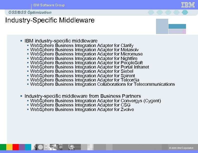 IBM Software Group OSS/BSS Optimization Industry-Specific Middleware § IBM industry-specific middleware § Web. Sphere