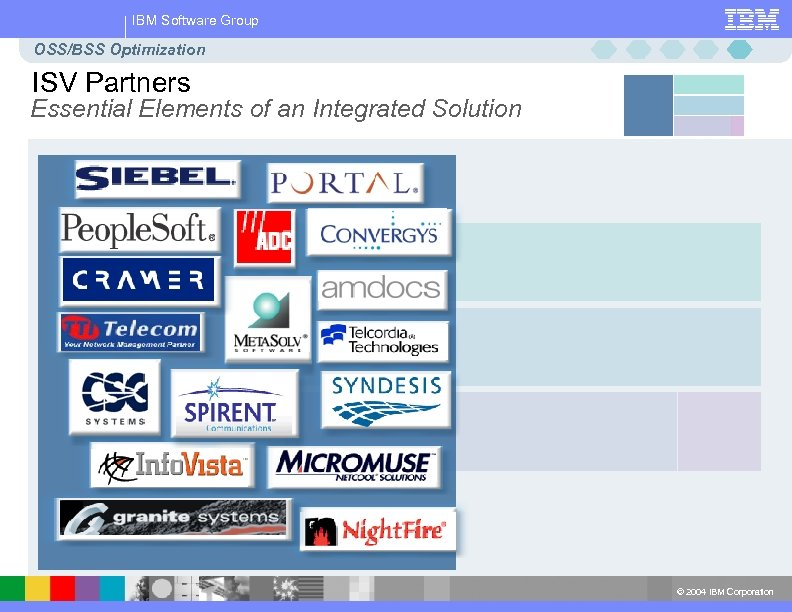 IBM Software Group OSS/BSS Optimization ISV Partners Essential Elements of an Integrated Solution ©