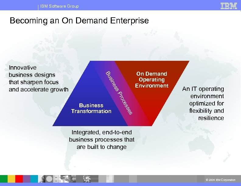IBM Software Group Becoming an On Demand Enterprise On Demand Operating Environment s. P