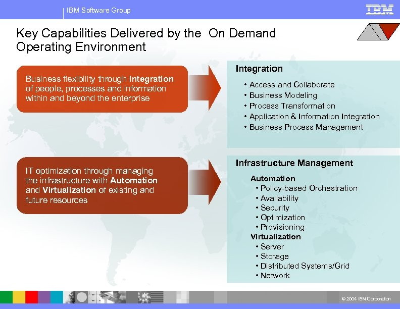 IBM Software Group Key Capabilities Delivered by the On Demand Operating Environment Integration Business