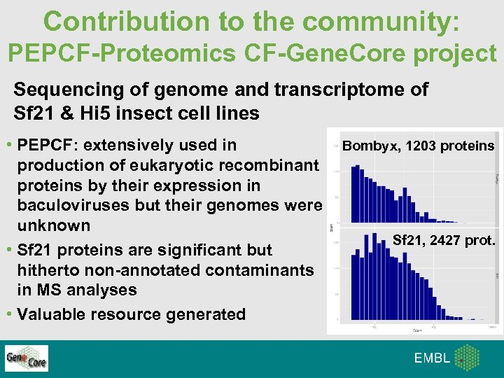 Contribution to the community: PEPCF-Proteomics CF-Gene. Core project Sequencing of genome and transcriptome of