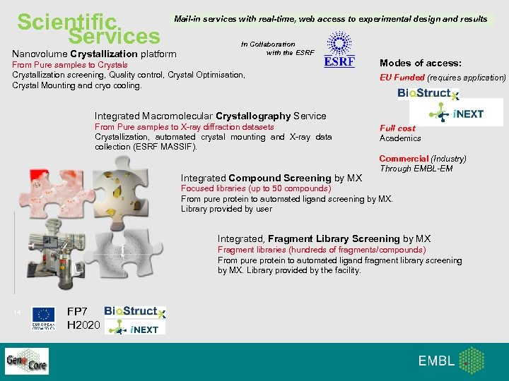Scientific Services Mail-in services with real-time, web access to experimental design and results Nanovolume