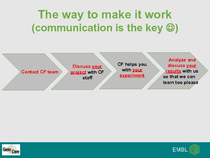 The way to make it work (communication is the key ) Contact CF team