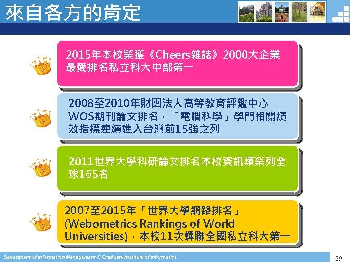 來自各方的肯定 2015年本校榮獲《Cheers雜誌》2000大企業 最愛排名私立科大中部第一 2008至 2010年財團法人高等教育評鑑中心 WOS期刊論文排名,「電腦科學」學門相關績 效指標連續進入台灣前15強之列 2011世界大學科研論文排名本校資訊類榮列全 球165名 2007至 2015年「世界大學網路排名」 (Webometrics Rankings of