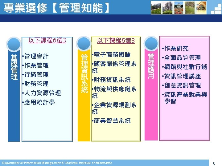 專業選修【管理知能】 以下課程6選 3 基 • 管理會計 礎 • 作業管理 管 • 行銷管理 理 •