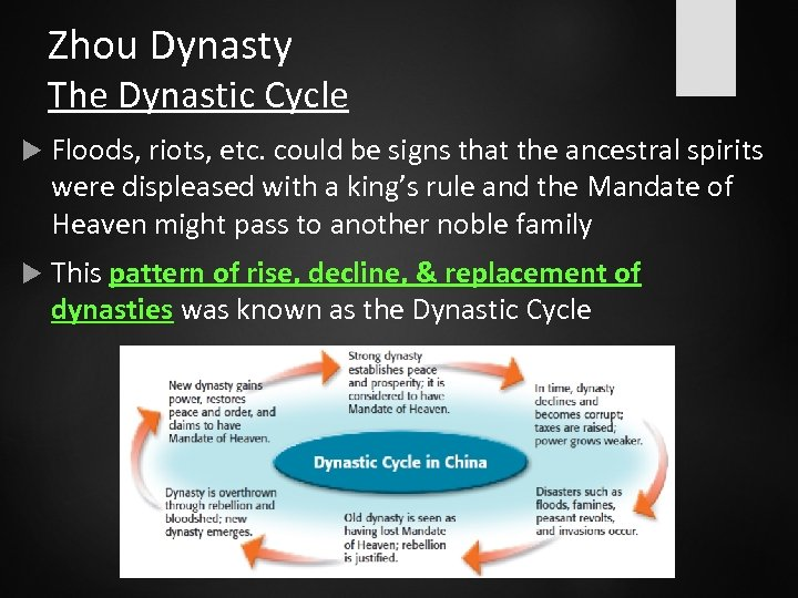 Zhou Dynasty The Dynastic Cycle Floods, riots, etc. could be signs that the ancestral