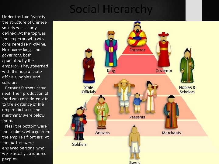 Under the Han Dynasty, the structure of Chinese society was clearly defined. At the