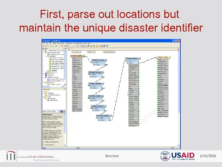First, parse out locations but maintain the unique disaster identifier Structure 3/19/2018