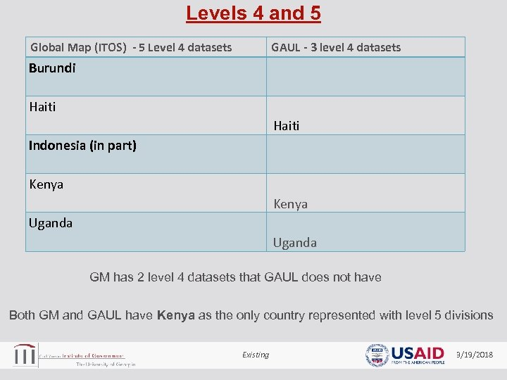 Levels 4 and 5 Global Map (ITOS) - 5 Level 4 datasets GAUL -