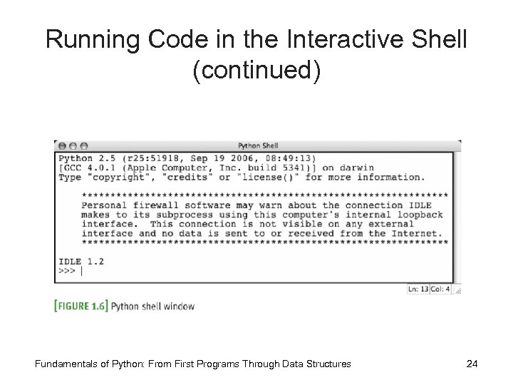 Running Code in the Interactive Shell (continued) Fundamentals of Python: From First Programs Through