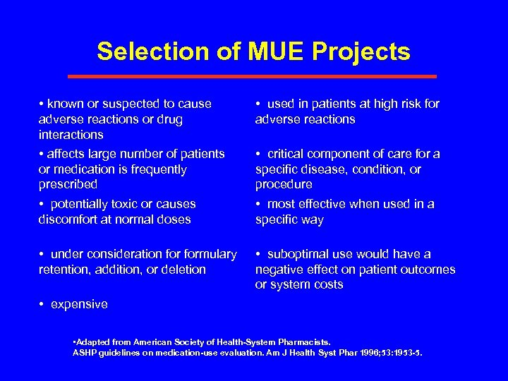 Selection of MUE Projects • known or suspected to cause adverse reactions or drug