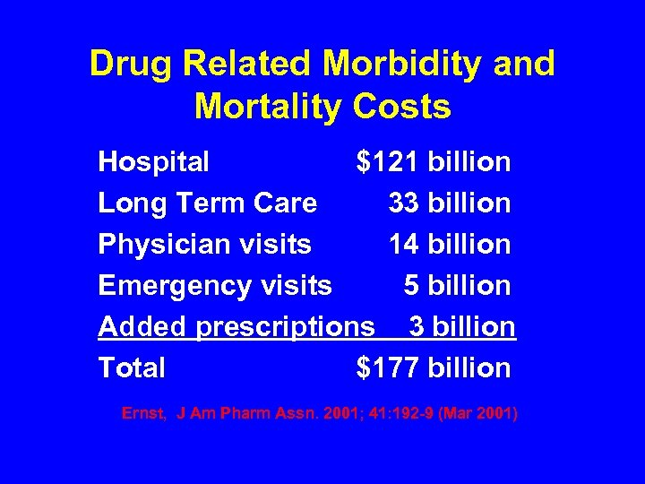 Drug Related Morbidity and Mortality Costs Hospital $121 billion Long Term Care 33 billion