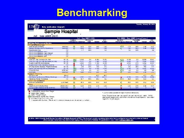 Benchmarking Sample Hospital