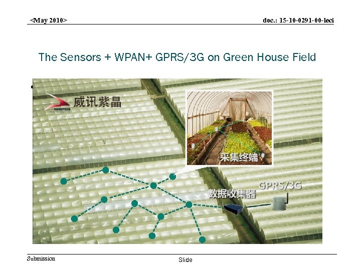 doc. : 15 -10 -0291 -00 -leci <May 2010> The Sensors + WPAN+ GPRS/3