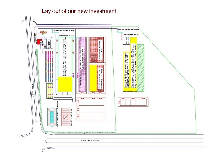 Lay out of our new investment 13