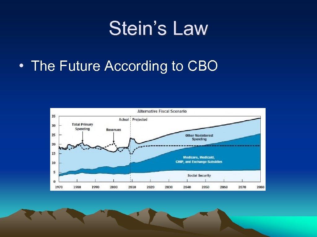 Stein's Law • The Future According to CBO