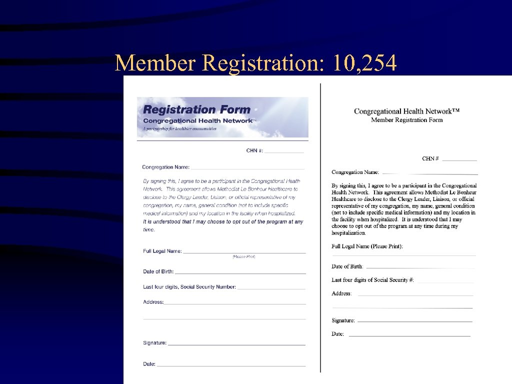 Member Registration: 10, 254