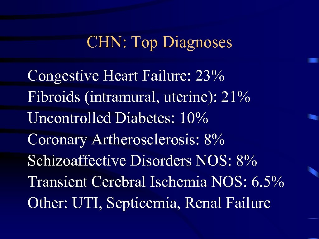 CHN: Top Diagnoses Congestive Heart Failure: 23% Fibroids (intramural, uterine): 21% Uncontrolled Diabetes: 10%
