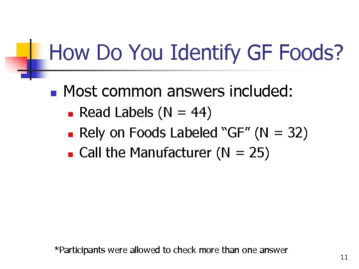 How Do You Identify GF Foods? n Most common answers included: n n n