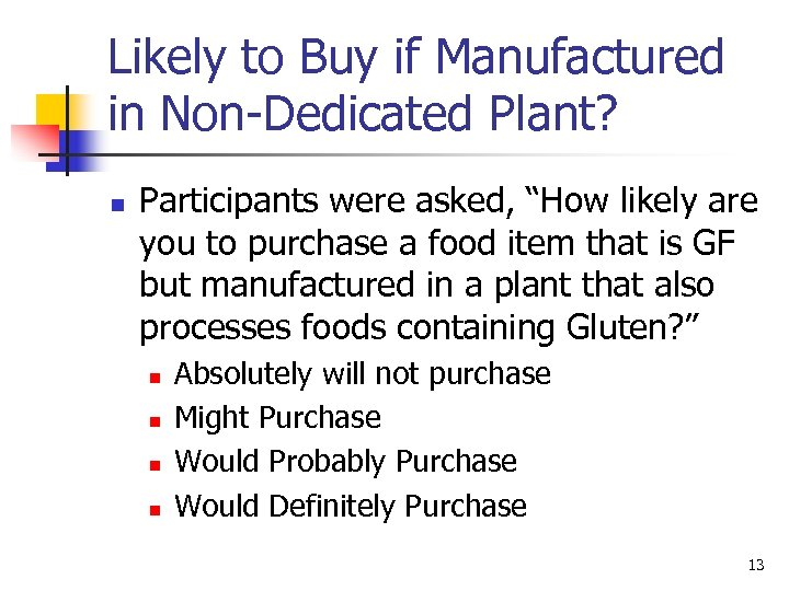 """Likely to Buy if Manufactured in Non-Dedicated Plant? n Participants were asked, """"How likely"""