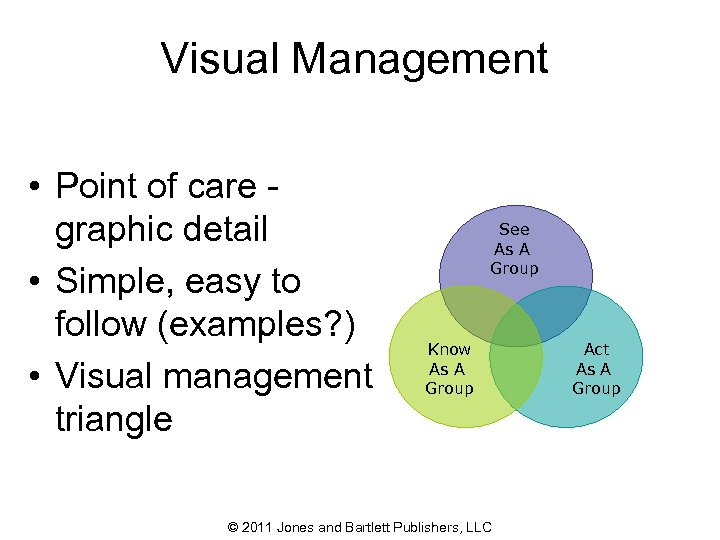 Visual Management • Point of care graphic detail • Simple, easy to follow (examples?