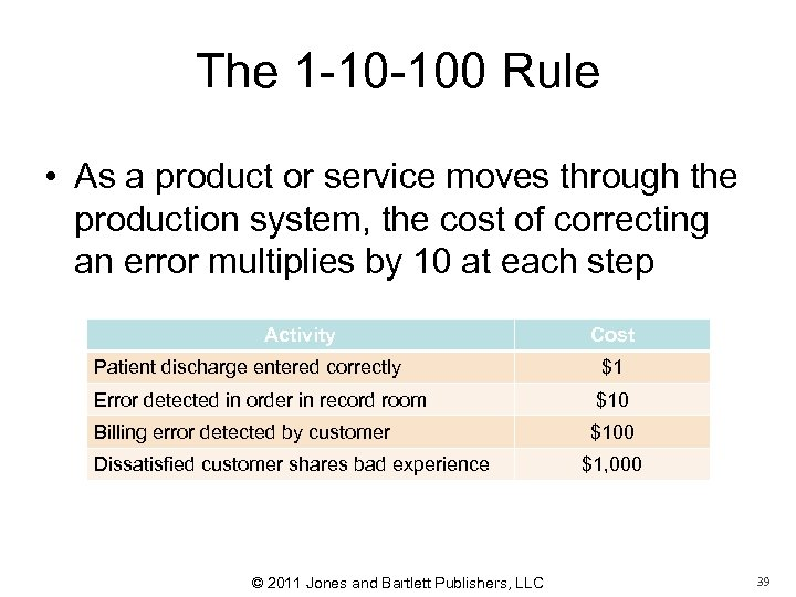 The 1 -10 -100 Rule • As a product or service moves through the