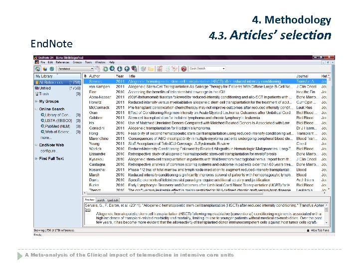 4. Methodology End. Note 4. 3. Articles' selection A Meta-analysis of the Clinical impact