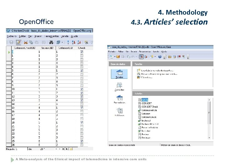 4. Methodology Open. Office 4. 3. Articles' selection A Meta-analysis of the Clinical impact