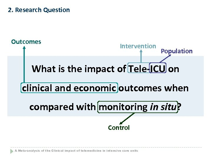 2. Research Question Outcomes Intervention Population What is the impact of Tele-ICU on clinical