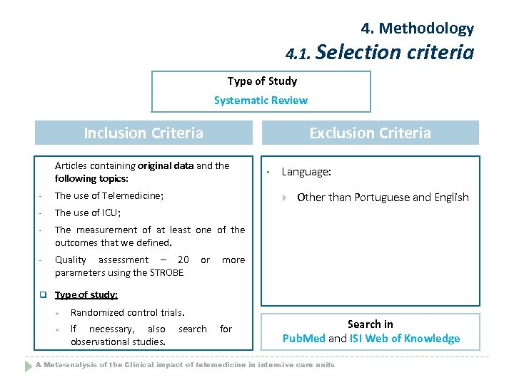 4. Methodology 4. 1. Selection criteria Type of Study Systematic Review Inclusion Criteria Exclusion