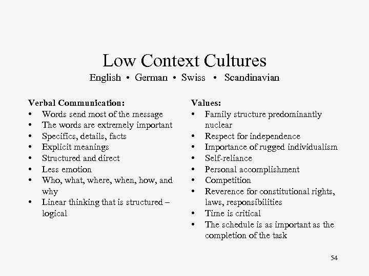 Low Context Cultures English • German • Swiss • Scandinavian Verbal Communication: • Words