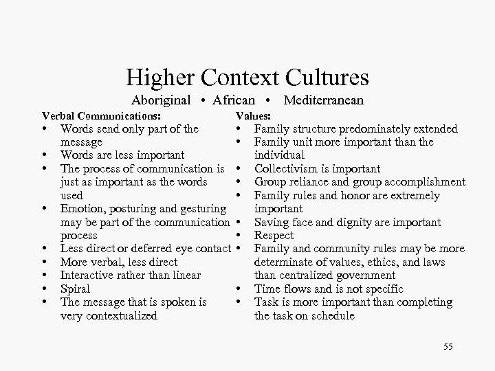 Higher Context Cultures Aboriginal • African • Verbal Communications: • • • Words send