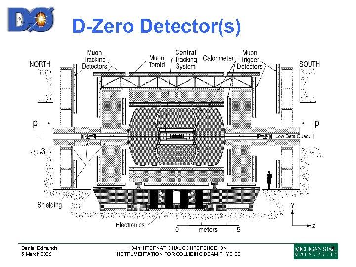 D-Zero Detector(s) Daniel Edmunds 5 March 2008 10 -th INTERNATIONAL CONFERENCE ON INSTRUMENTATION FOR
