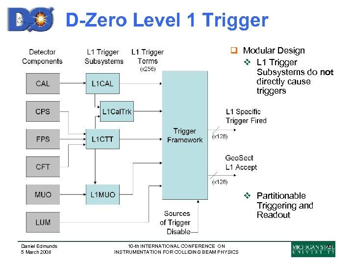 D-Zero Level 1 Trigger q Modular Design v L 1 Trigger Subsystems do not
