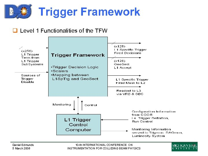 Trigger Framework q Level 1 Functionalities of the TFW Daniel Edmunds 5 March 2008