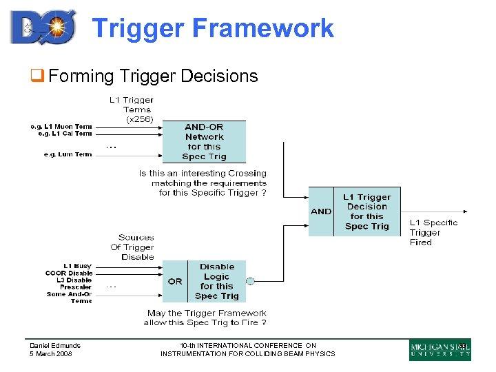 Trigger Framework q Forming Trigger Decisions Daniel Edmunds 5 March 2008 10 -th INTERNATIONAL