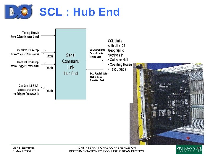 SCL : Hub End Daniel Edmunds 5 March 2008 10 -th INTERNATIONAL CONFERENCE ON