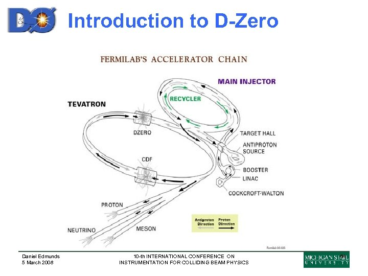 Introduction to D-Zero Daniel Edmunds 5 March 2008 10 -th INTERNATIONAL CONFERENCE ON INSTRUMENTATION