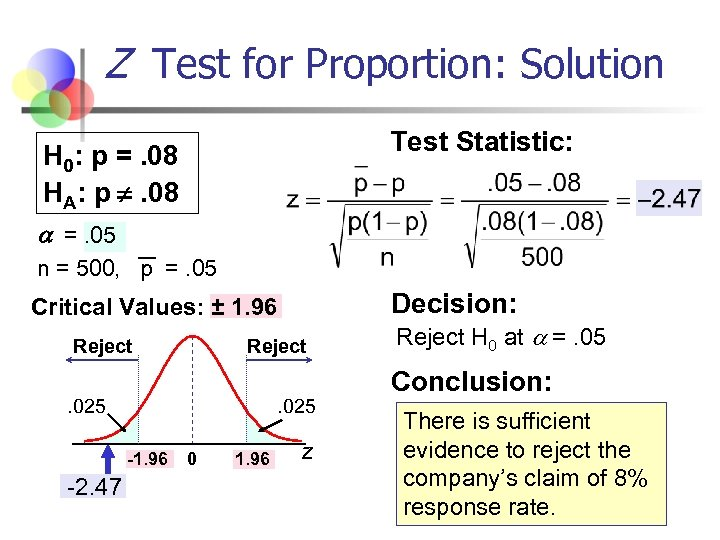 Z Test for Proportion: Solution Test Statistic: H 0: p =. 08 HA: p