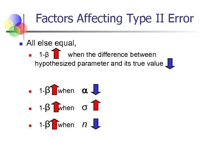 Factors Affecting Type II Error n All else equal, n 1 -β when the