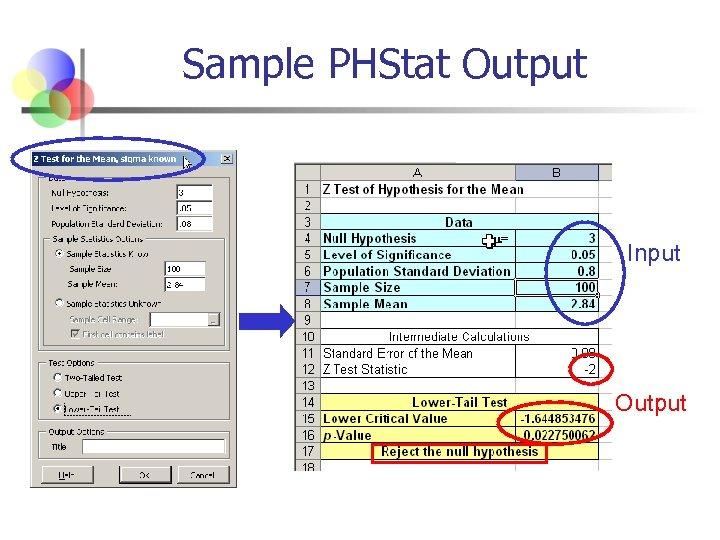 Sample PHStat Output Input Output