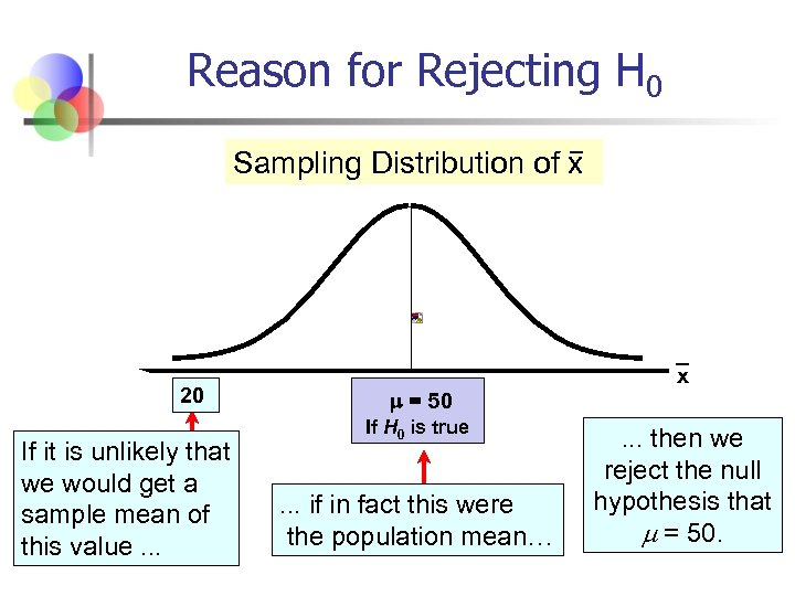 Reason for Rejecting H 0 Sampling Distribution of x 20 If it is unlikely