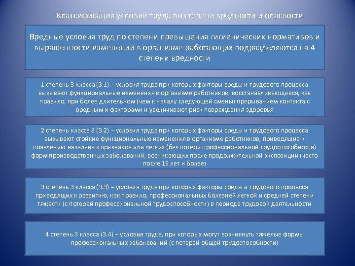 Классификация условий труда по степени вредности и опасности Вредные условия труд по степени превышения